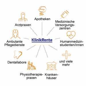 Berufsunfähigkeitsversicherung Aachen für alle Menschen im Gesundheitsbereich