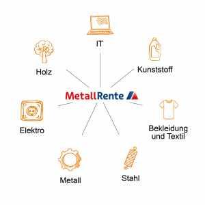 Berunfsunfähigkeitsversicherung Metallrente Die MetallRente.BU ist die Berufsunfähigkeitsversicherung des Versorgungswerks MetallRente. Mehr als 900.000 Versicherte vertrauen MetallRente bereits. Sind Ihre Kunden in einer der angeschlossenen Branchen tätig, können sie mit der MetallRente.BU Ihre Arbeitskraft individuell und zu besonderen Vorteilen absichern. Zudem gibt es einen eigenen Tarif für Schüler, Studenten und Auszubildende. Konsortialführerin für das Produkt ist Swiss Life. So profitieren Ihre Kunden von unserer BU-Expertise seit 1894.